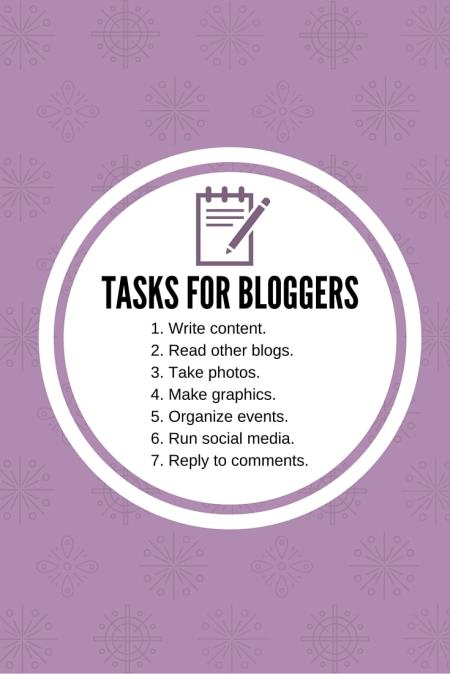 Tasks for Bloggers-min