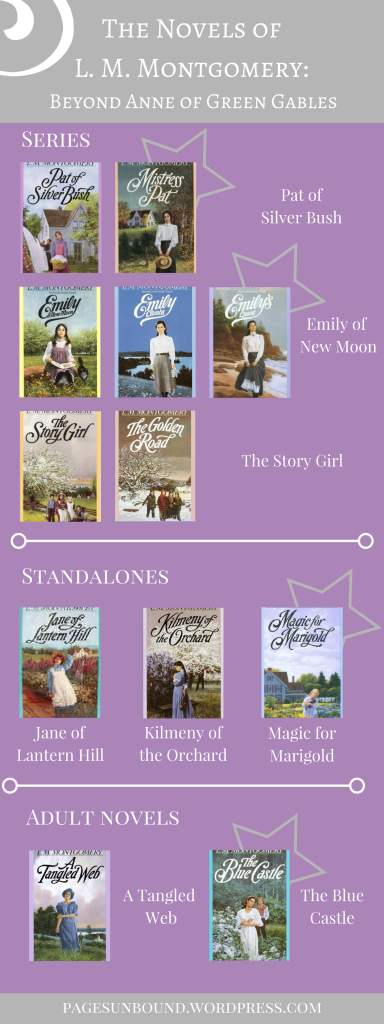 Beyond Anne of Green Gables- L.M. Montgomery's Other Books