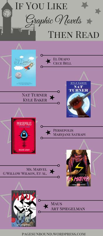 If You Like Graphic Novels